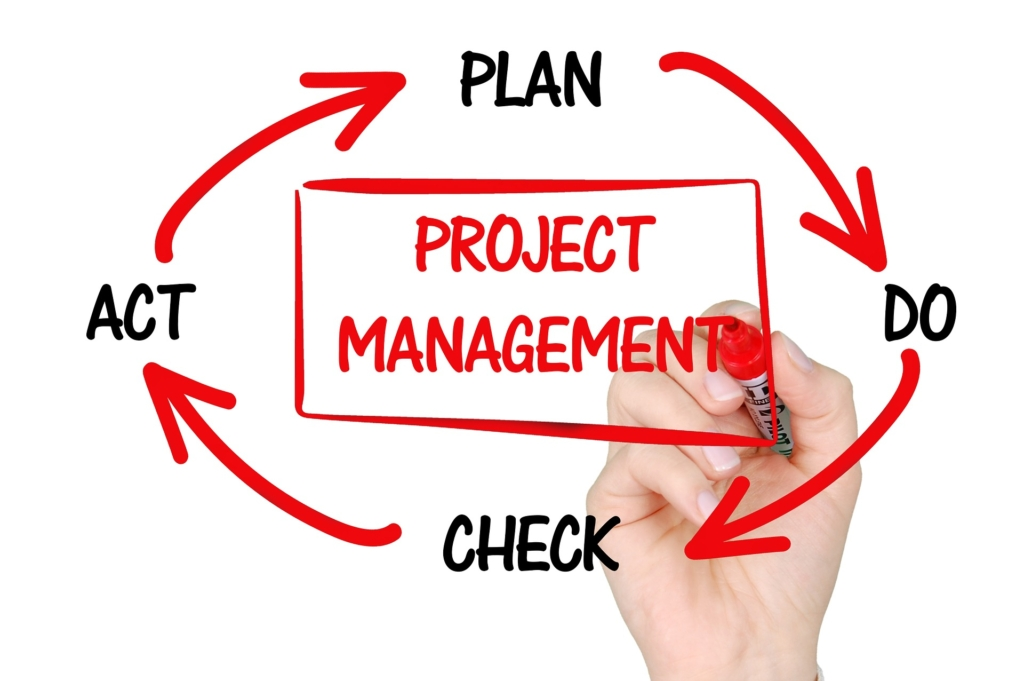 project management graphic